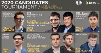 Ocho ajedrecistas lucharán en el Torneo de Candidatos 2020 por convertirse en el retador de Magnus Carlsen. Foto tomada de Chess.com