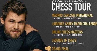 El campeón mundial acaba de lanzar el Tour de Magnus Carlsen, una serie de cinco torneos que se jugarán en Chess24, con una bolsa de premios de un millón de dólares