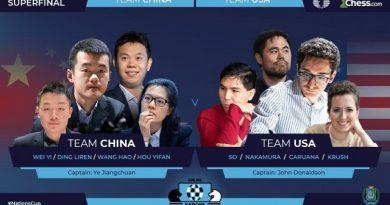 China ganó la Copa de las Naciones Online, jugada en Chess.com
