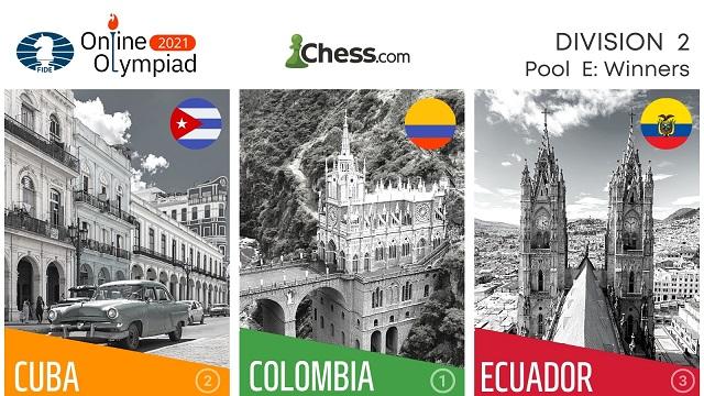 Cuba logró avanzar la División Top de la Olimpiada online de ajedrez