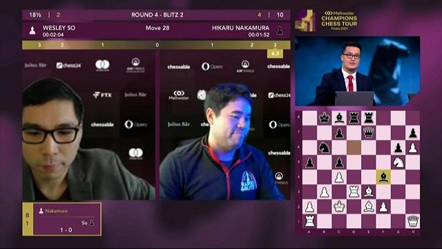 Magnus Carlsen perdió el match ante Artemiev, en la cuarta ronda de las Finales del Champions Chess Tour; pero Wesley So solo descontó un punto en la tabla